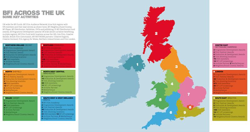 图3:覆盖全境的BFI 分布示意图(来自BFI年度报告 2014/2015)